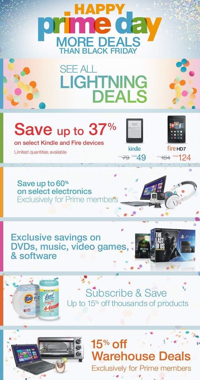 Amazon Prime Day 折扣超过黑色星期五,仅限今日!折扣详情见内!买30元礼品卡送5元券!