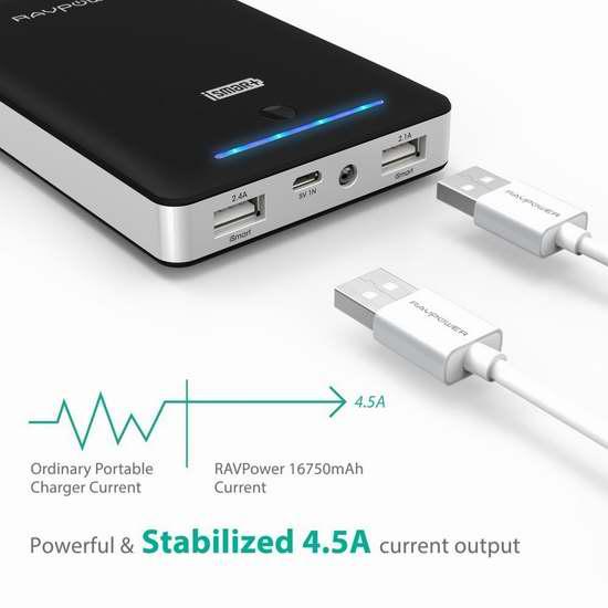 RAVPower 睿能宝 16750mAh 便携式移动电源充电宝2.3折 29.99元限量特卖并包邮!两色可选!