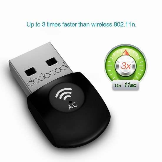 dodocool AC600 2.4GHz/5GHz 双频无线网卡适配器 18.99加元限时特卖!