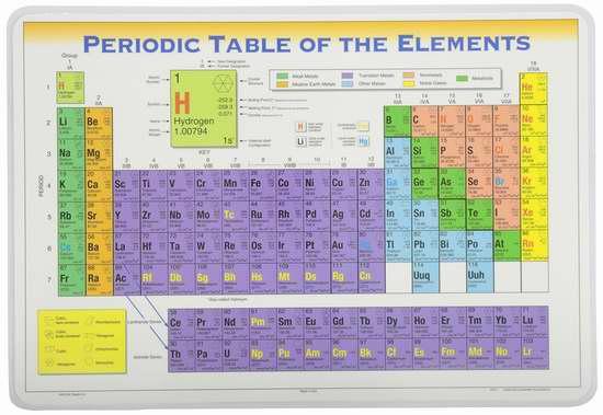 历史新低! Painless Learning Placemats 化学元素周期表 餐垫/桌垫2.2折 4.21加元限时特卖!
