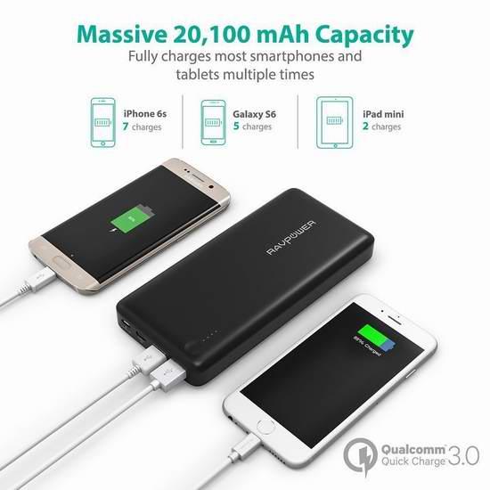 RAVPower 20100mAh Type-C/USB-C 便携式移动电源/充电宝 39.59加元包邮!