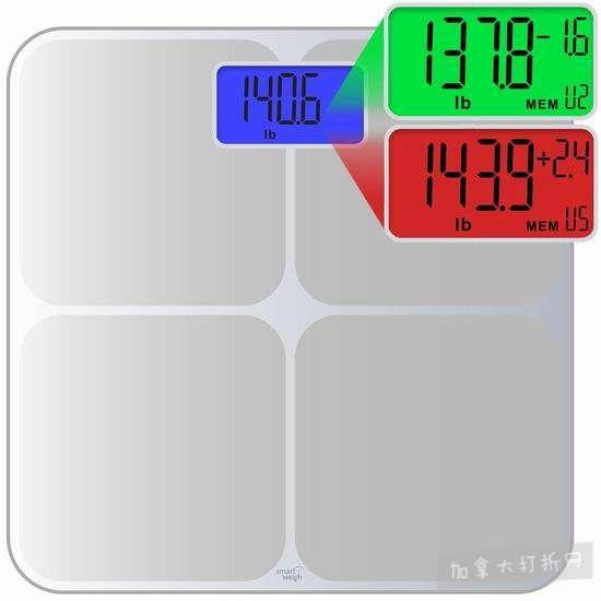 历史新低!Smart Weigh 高精度智能识别 电子体重秤5折 19.99加元!