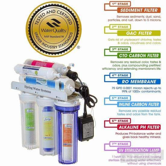 iSpring RCC7AK-UV 紫外线消毒 7级反渗透 家用水过滤/矿泉水系统 439.99加元包邮!