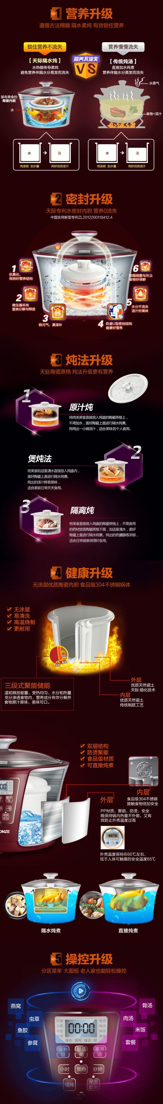 Tonze 天际 DGD32-32EG 1锅4胆 陶瓷内胆 全自动隔水电炖锅 113.99加元包邮!