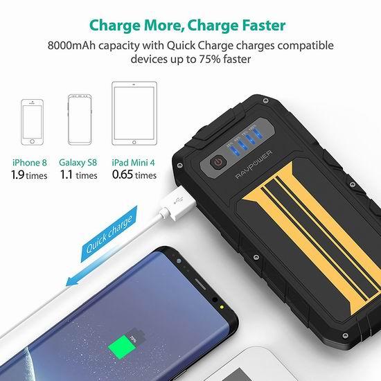历史新低!RAVPower 300A 8000mAh 便携式充电宝/手电筒/汽车电瓶紧急启动电源 41.99加元包邮!