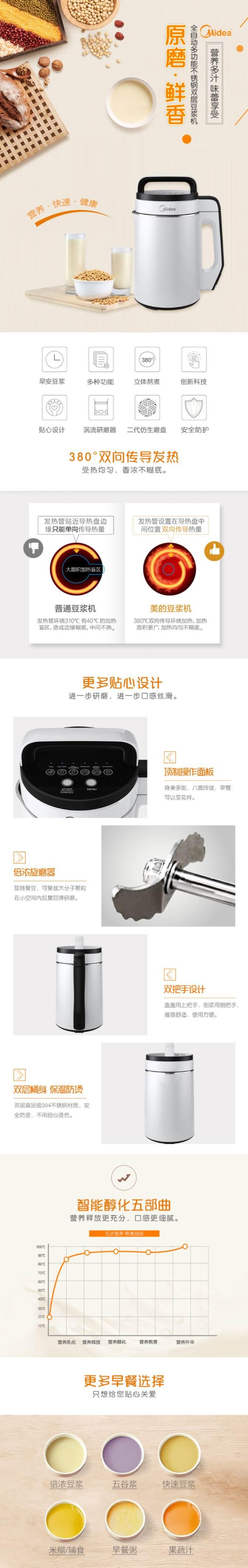 独家升级:Midea 美的 1.7升 双层不锈钢 全自动豆浆机 79.98加元包邮!