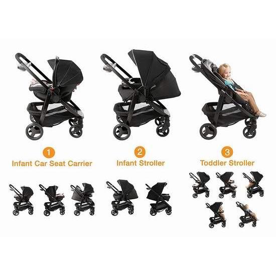 Graco Modes 豪华三合一 双向婴儿推车+婴儿提篮5.8折 397.97加元包邮!3色可选!