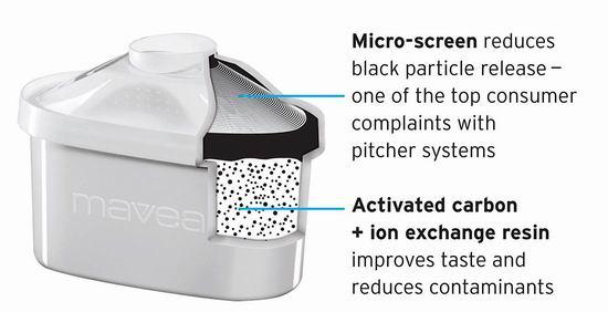 历史新低!MAVEA 1001495 Maxtra 水过滤器替换过滤芯5折 4加元!