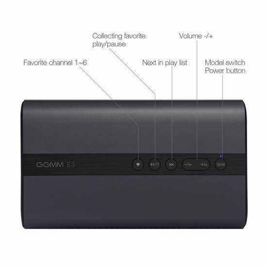 白菜价!GGMM 古古美美 E3 WiFi无线蓝牙智能音箱1.6折 40.99加元包邮!2色可选!