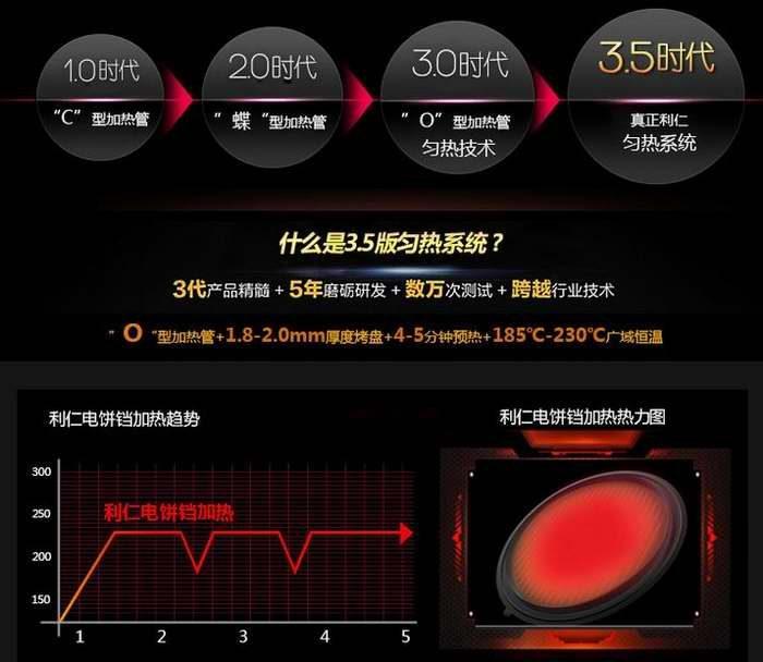 补货!Liven 利仁 LR-A434 旗舰版 黄金贝壳真人语音 智能电饼铛/煎烤机 109.99加元包邮!