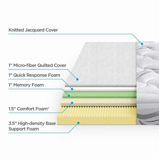 近史低价!Zinus 8英寸豪华超软绿茶记忆海绵Queen床垫 237.27加元包邮!