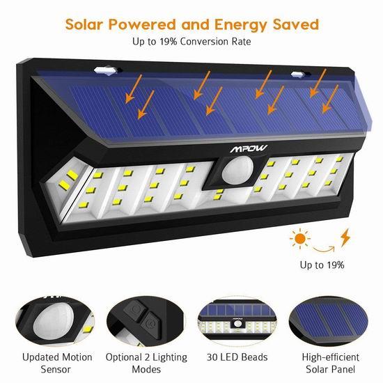 历史新低!Mpow 30 LED 超亮 太阳能防水运动感应灯6.1折 16.99加元!