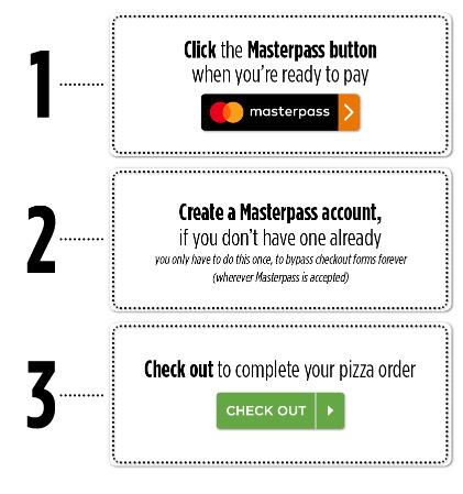 Pizza Pizza 使用Masterpass结账,免费送小号披萨!