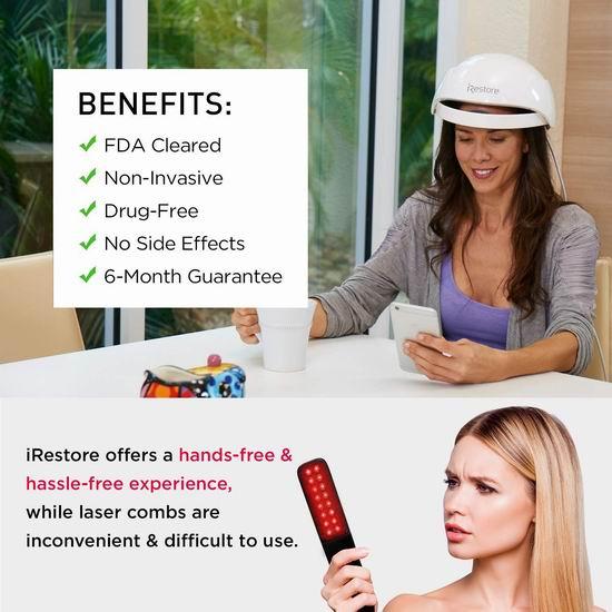 美国FDA认证 iRestore 医疗级 激光生发头盔 650加元包邮!