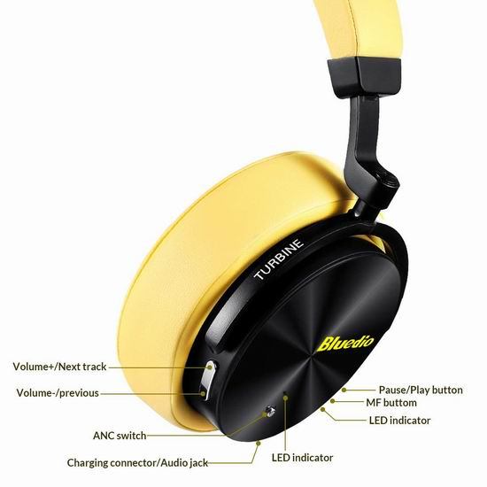 独家:历史新低!Bluedio 蓝弦 T5S 四咪主动降噪 蓝牙无线 头戴式耳机3.9折 38.99-39.99加元包邮!免税!4色可选!