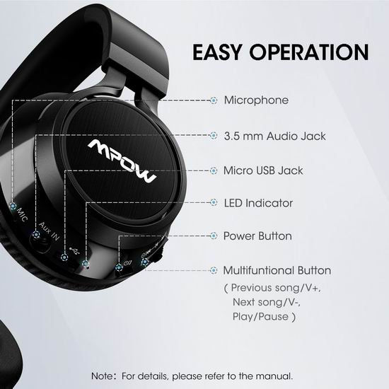 Mpow Thor 无线蓝牙头戴式耳机 25.99加元限量特卖!