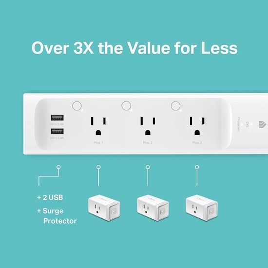 历史最低价!Kasa KP303 Wi-Fi 智能插线板(3插口+2USB充电口)6折 29.98加元!支持手机遥控!