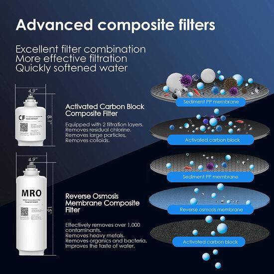 高颜值 Waterdrop WD-G2-W 迷你型 无罐 RO反渗透饮用水过滤系统 424.99加元包邮!2色可选!