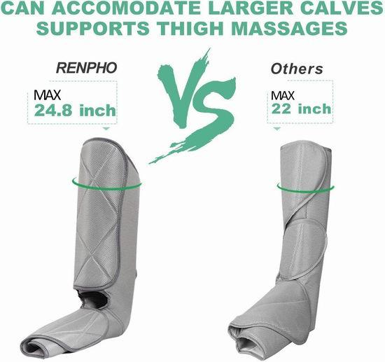 RENPHO 空气波 气压腿部按摩器 79.99加元包邮!瘦身美腿、消除疲劳、防静脉曲张!