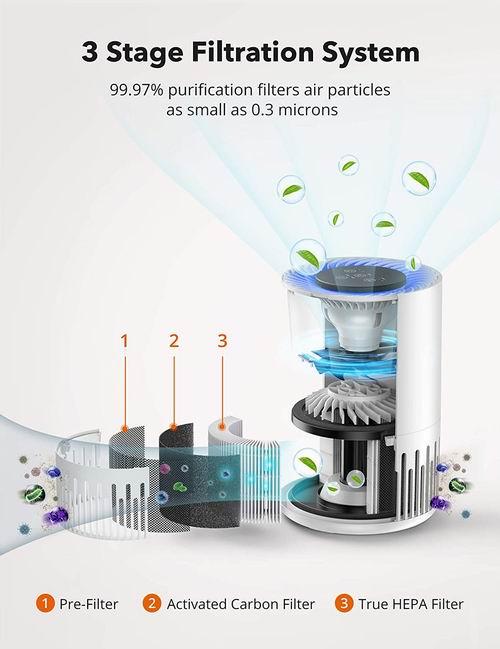 TaoTronics HEPA 家用空气净化器 99.99加元包邮!去除99. 97%空气微粒!2色可选