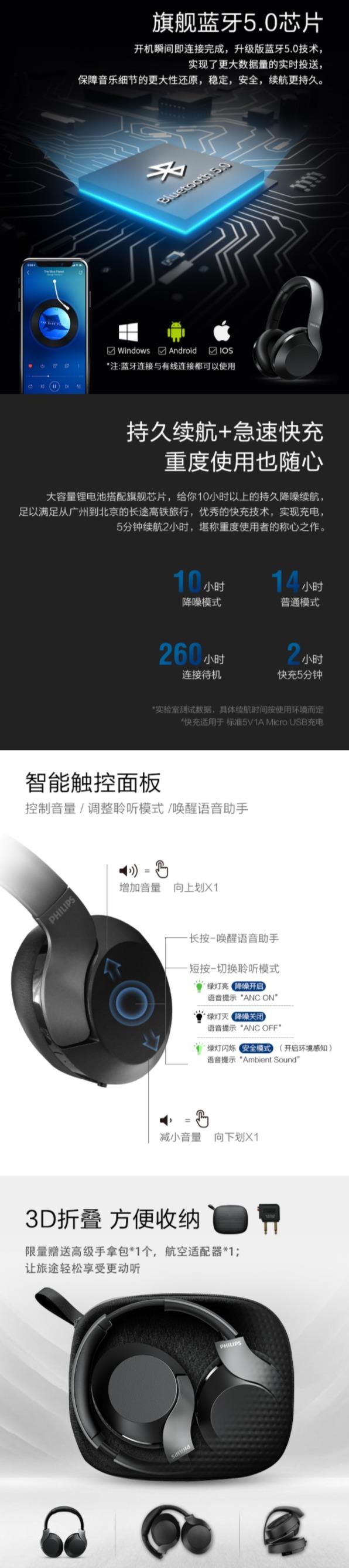 金盒头条:历史新低!张钧甯同款 Philips 飞利浦 Performance PH805 旗舰级 ANC智能降噪 Hi-Res高保真 蓝牙耳机4.2折 109.99加元包邮!
