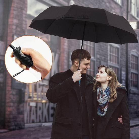 白菜价!历史新低!Lejorain 46英寸 速干面料 防风折叠雨伞2.6折 4.69加元!