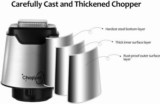 VPCOK 600W 5杯量 不锈钢食物料理机/搅拌机 25.99加元包邮!
