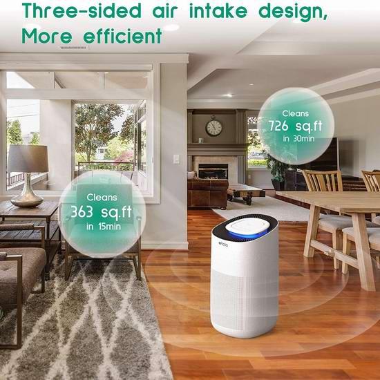 历史新低!Afloia MAX H13 True HEPA 智能监测空气质量 家用空气净化器4.3折 118.79加元包邮!免税!